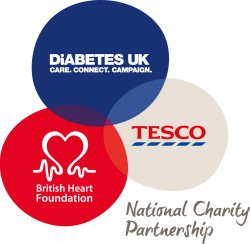 5915_Tesco_Charity_01_Circles_Dev_Stage5